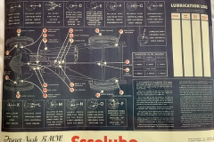 Oil-lubrication-Chart-4