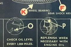 Oil-lubrication-Chart-5-psd